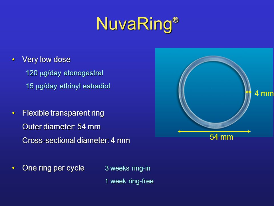 NuvaRing® Very low dose