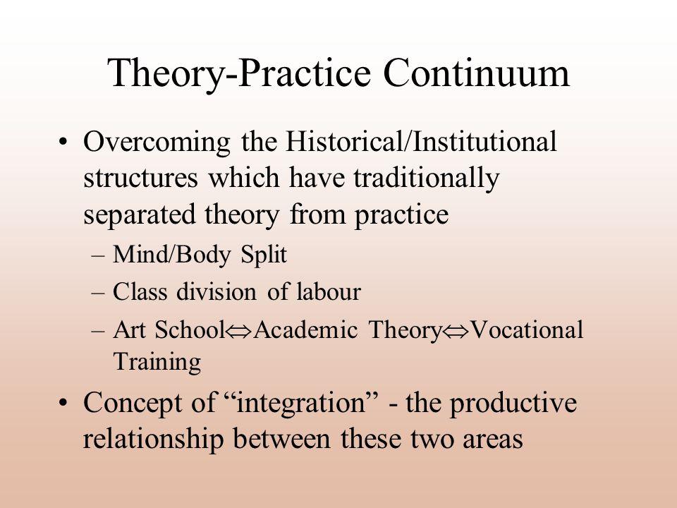 Theory-Practice Continuum