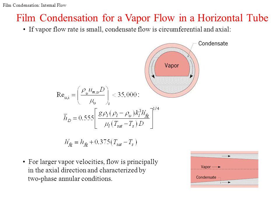 Film Condensation: Internal Flow