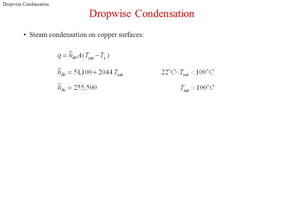 Dropwise Condensation