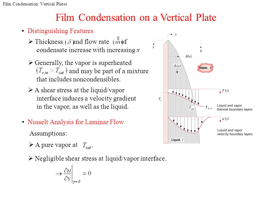 Film Condensation: Vertical Plates