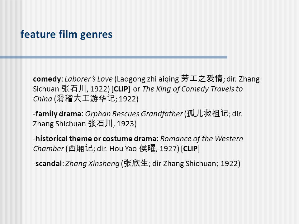 feature film genres