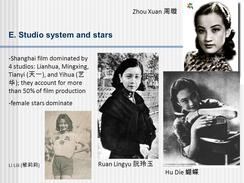 E. Studio system and stars