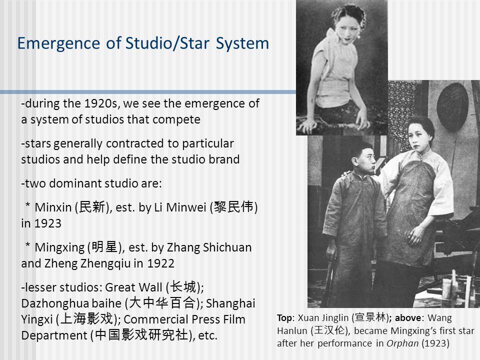 Emergence of Studio/Star System