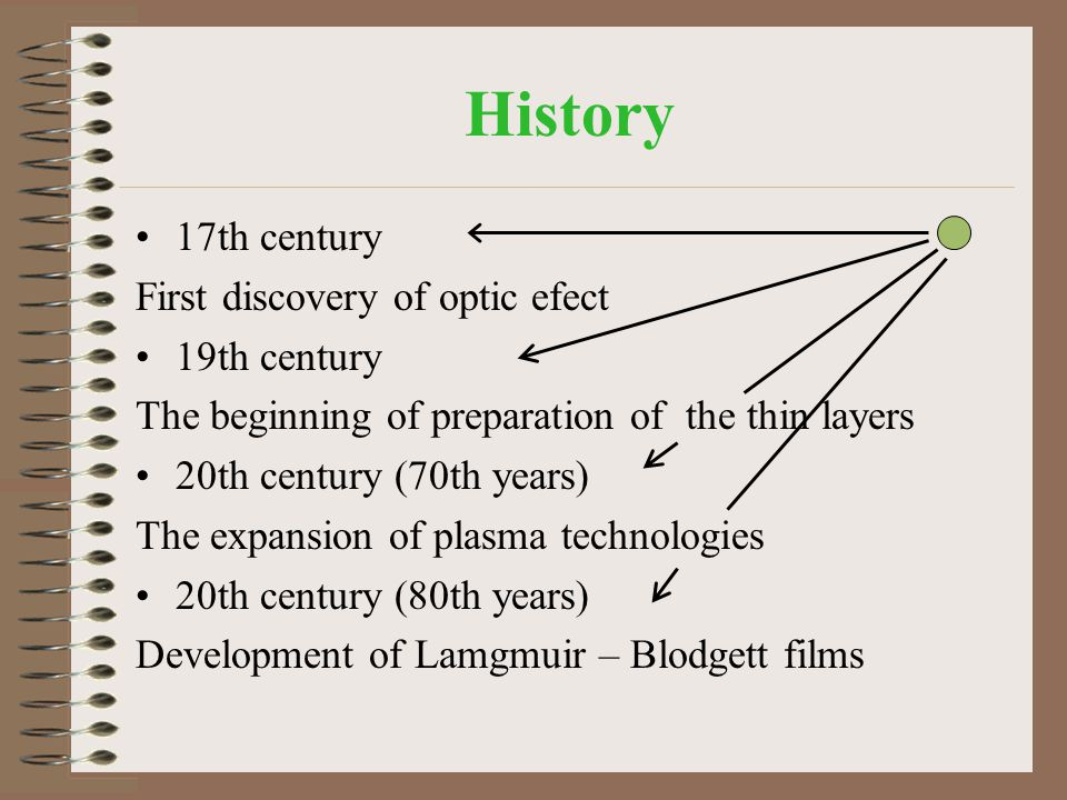 History 17th century First discovery of optic efect 19th century