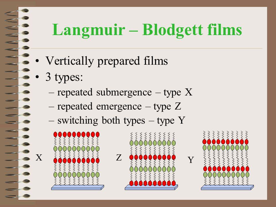 Langmuir – Blodgett films