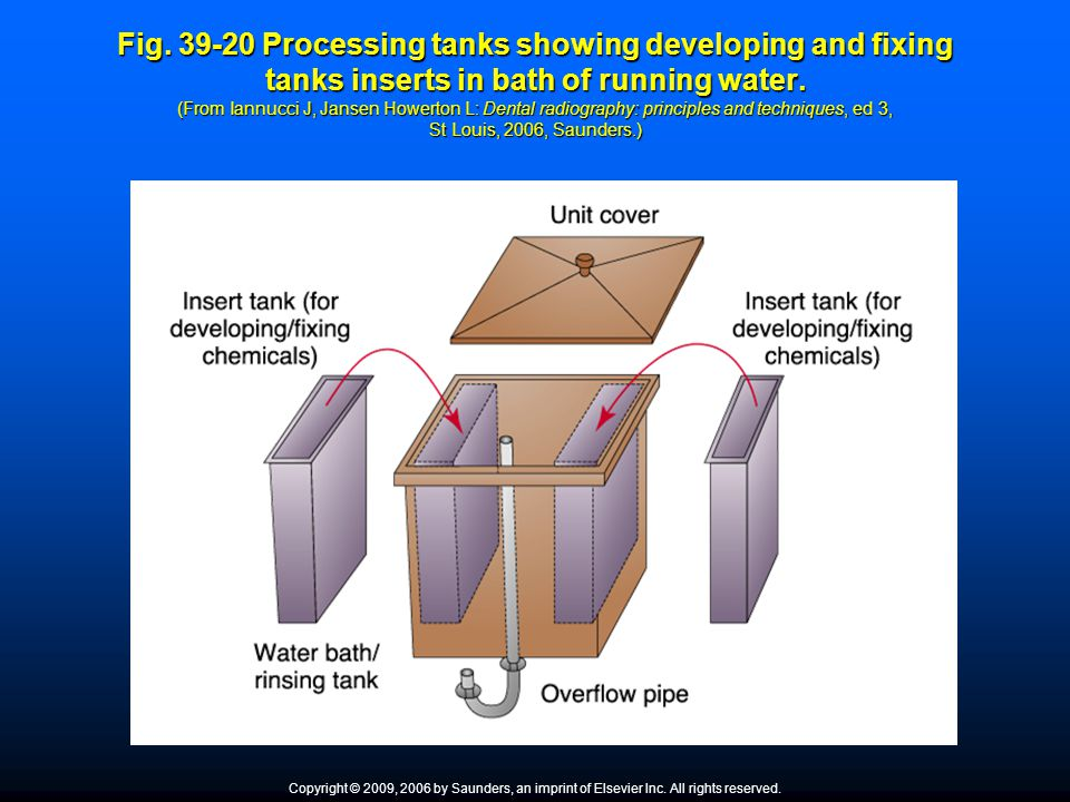 Fig. 39-20 Processing tanks showing developing and fixing tanks inserts in bath of running water. (From Iannucci J, Jansen Howerton L: Dental radiography: principles and techniques, ed 3, St Louis, 2006, Saunders.)