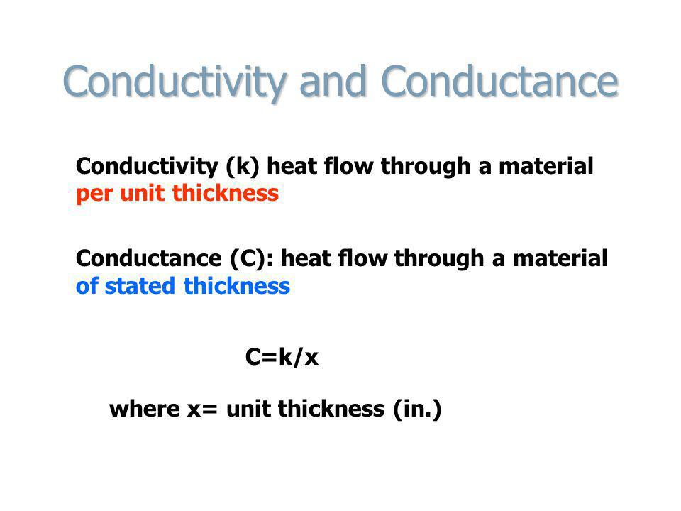 Conductivity and Conductance