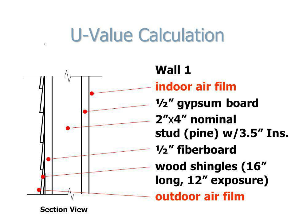 U-Value Calculation Wall 1 indoor air film ½ gypsum board