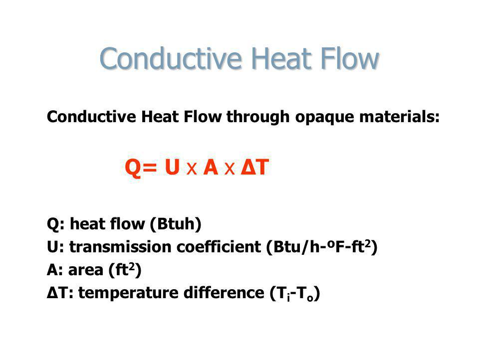 Conductive Heat Flow Conductive Heat Flow through opaque materials: