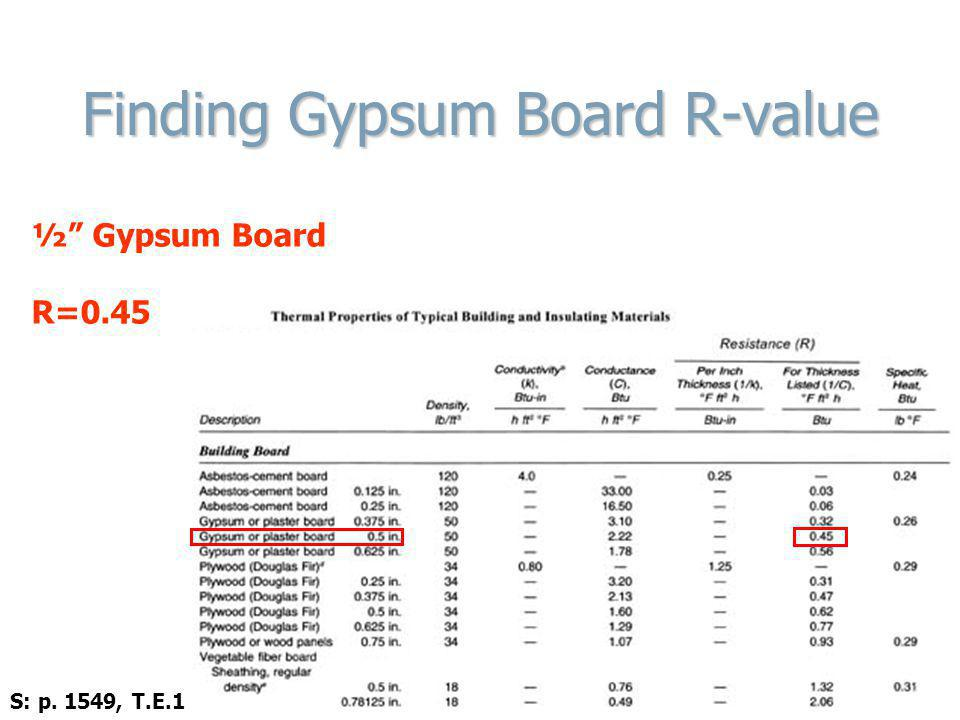 Finding Gypsum Board R-value