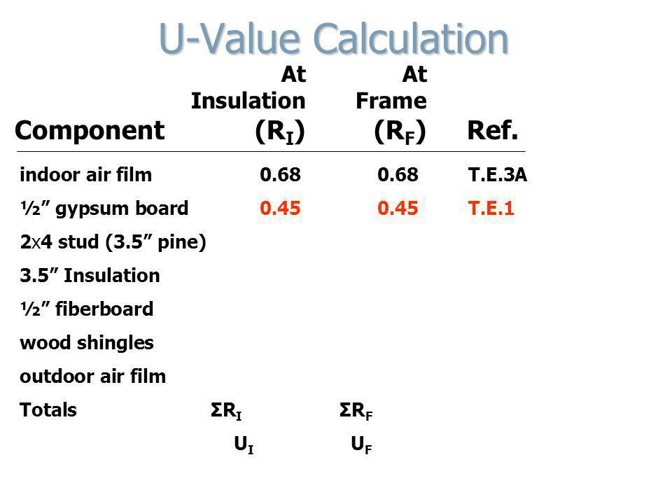 U-Value Calculation At At Insulation Frame Component (RI) (RF) Ref.