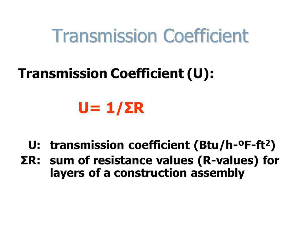 Transmission Coefficient