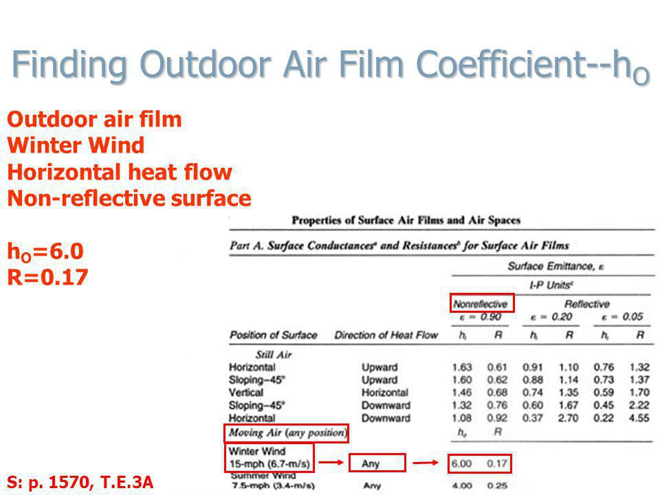 Finding Outdoor Air Film Coefficient--hO