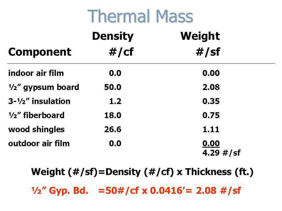 Thermal Mass Component #/cf #/sf