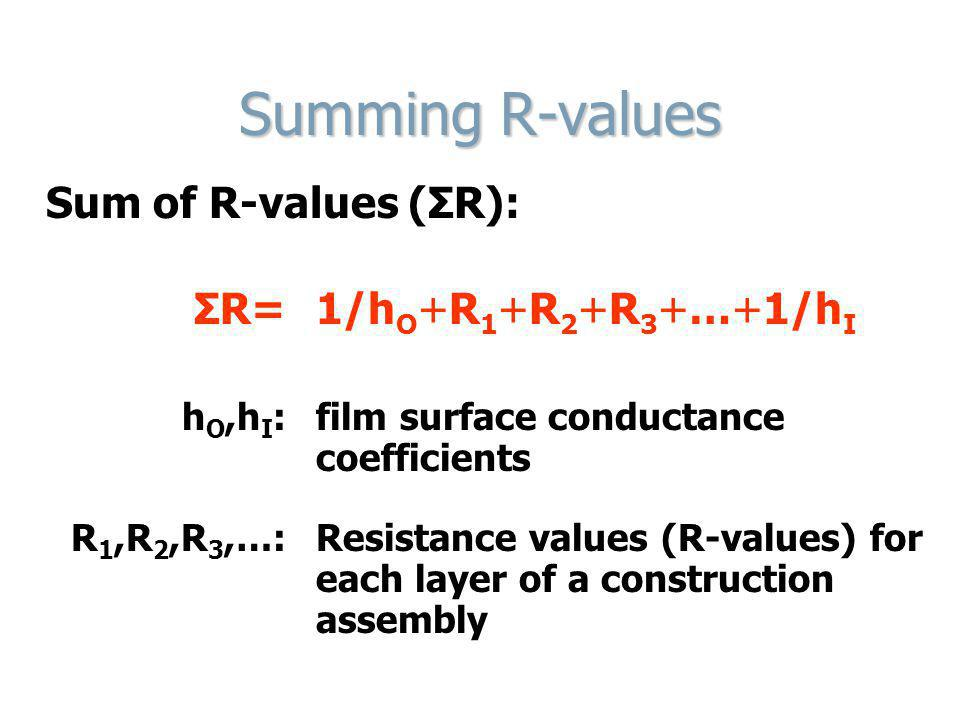 Summing R-values Sum of R-values (ΣR):