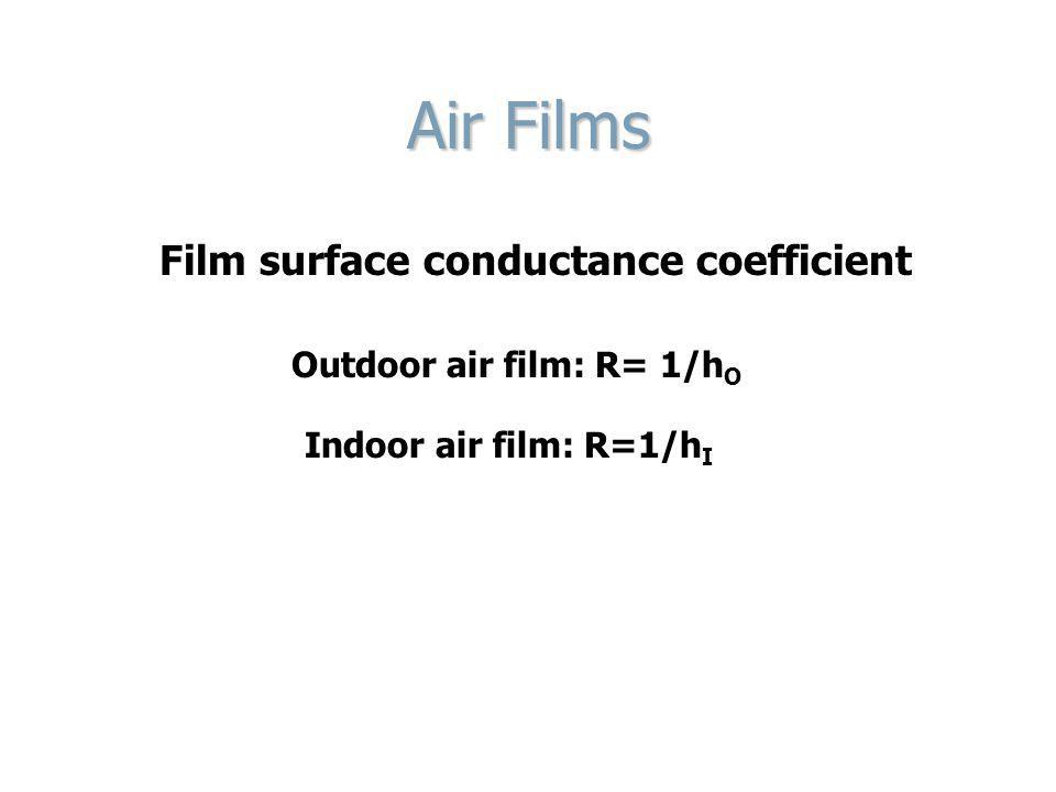 Film surface conductance coefficient Outdoor air film: R= 1/hO