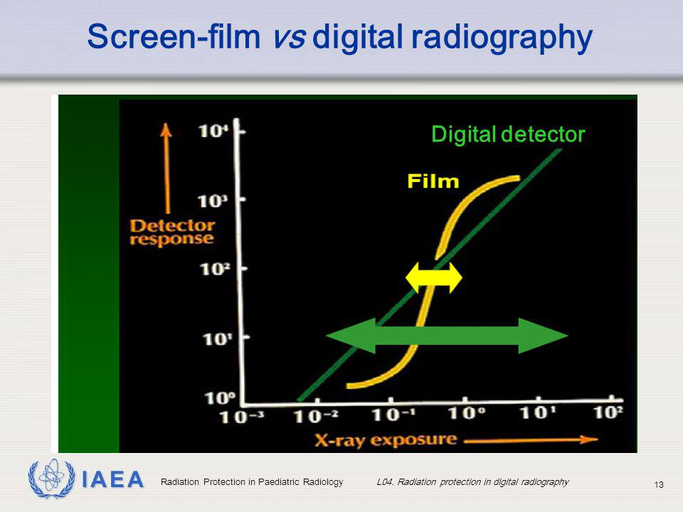 Screen-film vs digital radiography