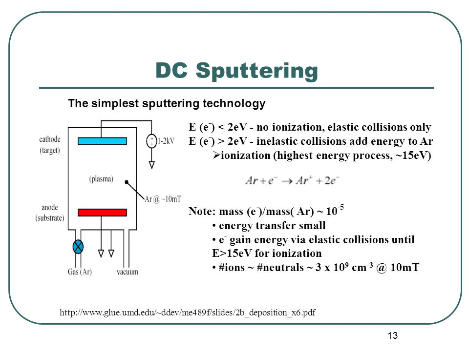 DC Sputtering The simplest sputtering technology