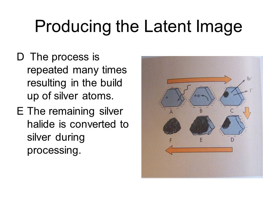 Producing the Latent Image