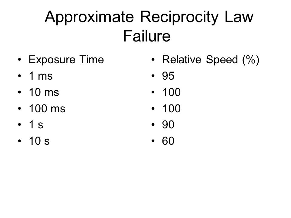 Approximate Reciprocity Law Failure