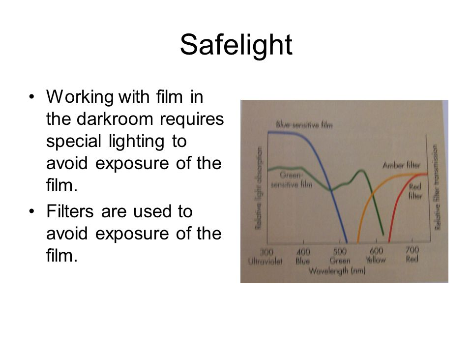 Safelight Working with film in the darkroom requires special lighting to avoid exposure of the film.
