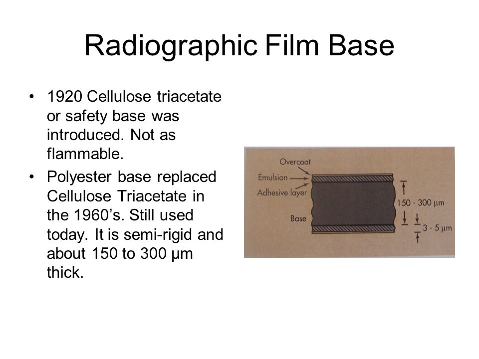 Radiographic Film Base