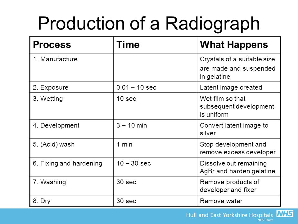 Production of a Radiograph