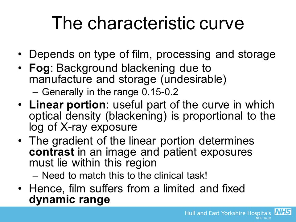 The characteristic curve