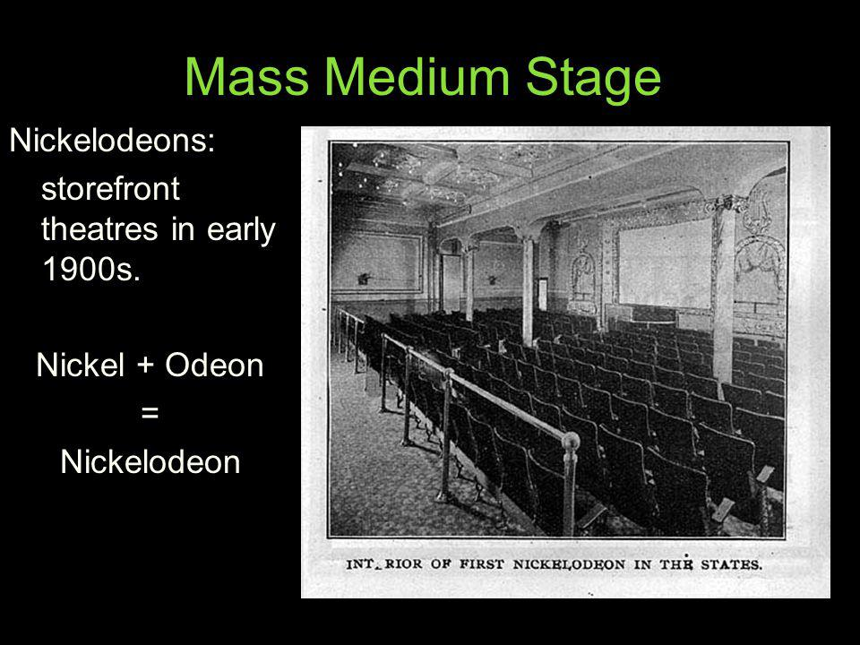 Mass Medium Stage Nickelodeons: storefront theatres in early 1900s.