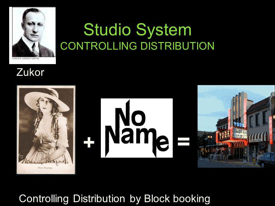 Studio System CONTROLLING DISTRIBUTION