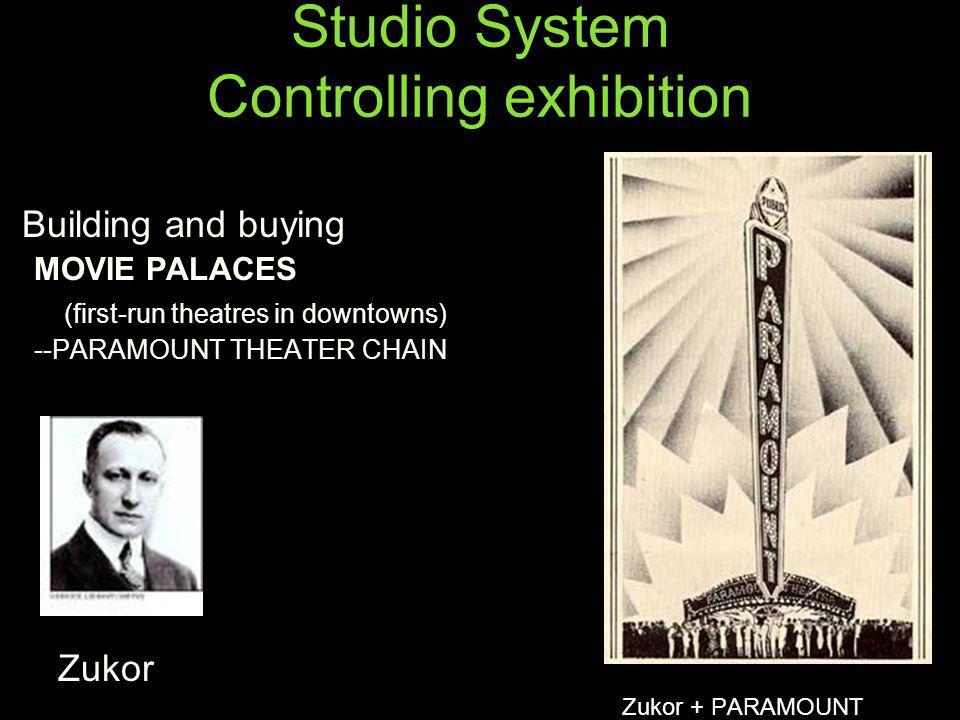 Studio System Controlling exhibition