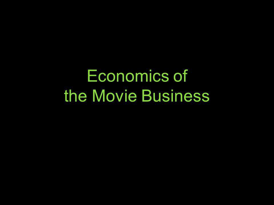 Economics of the Movie Business