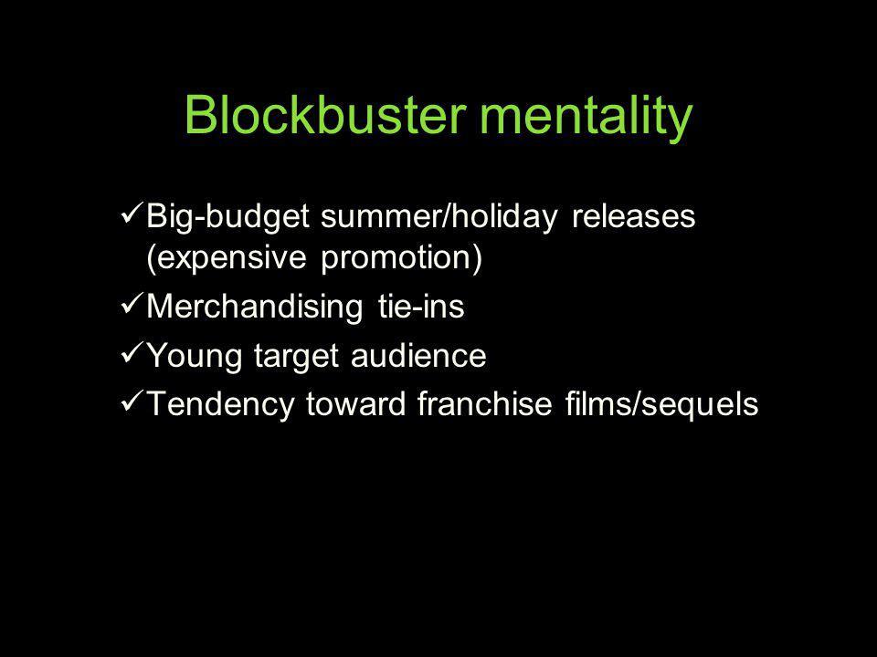 Blockbuster mentality