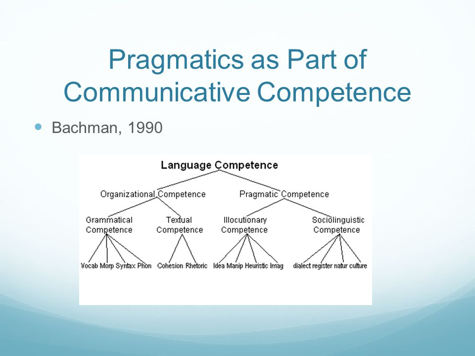 """pragmatics language acquisition and pragmatic competence It is the latter sense of """"pragmatics and sla"""" that is the focus of this paper in analogy with other areas of specialization within sla—interlanguage syntax, interlanguage lexis, and so forth—the study of nonnative speakers' use and acquisition of l2 pragmatic knowledge is referred to as interlanguage pragmatics."""