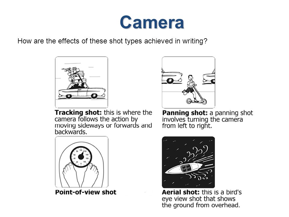 Camera How are the effects of these shot types achieved in writing