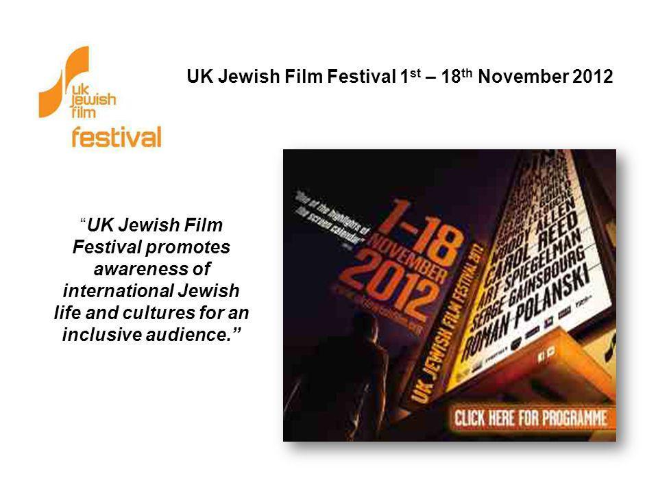 UK Jewish Film Festival 1st – 18th November 2012