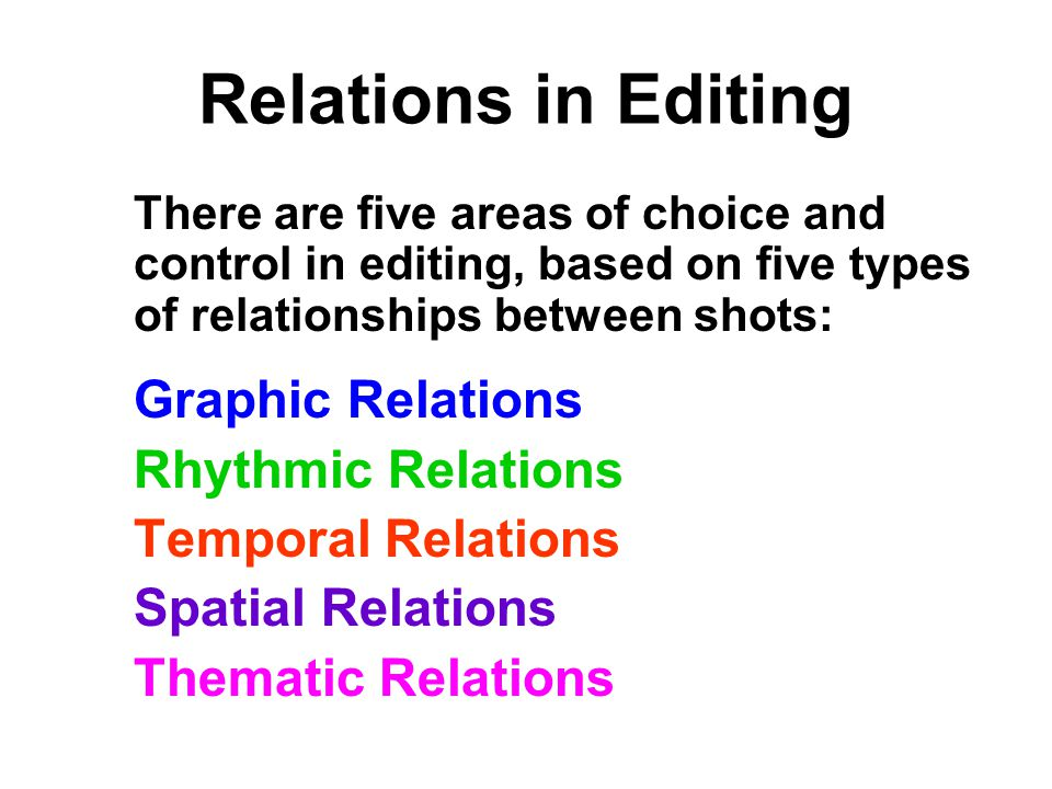Relations in Editing Graphic Relations Rhythmic Relations