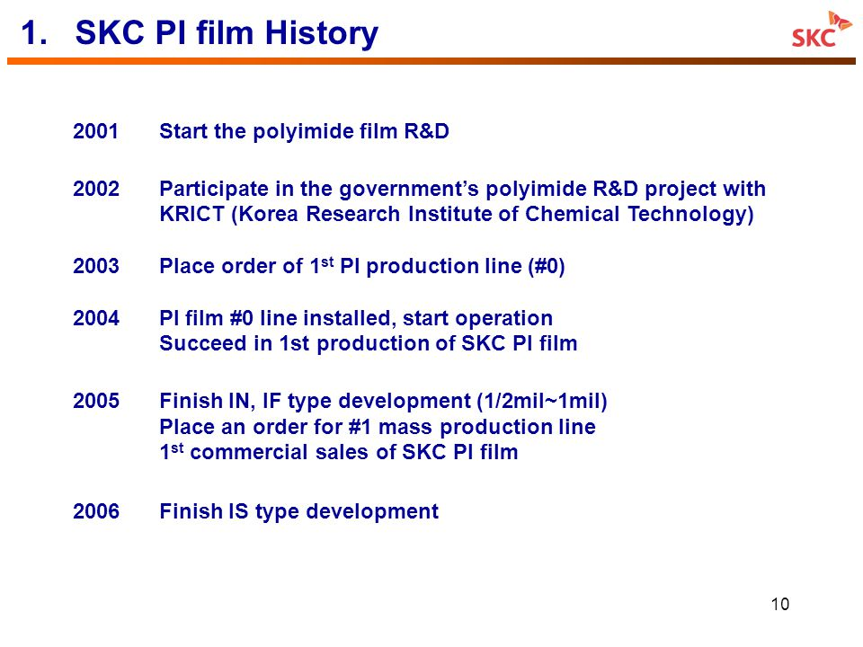 1. SKC PI film History 2001 Start the polyimide film R&D