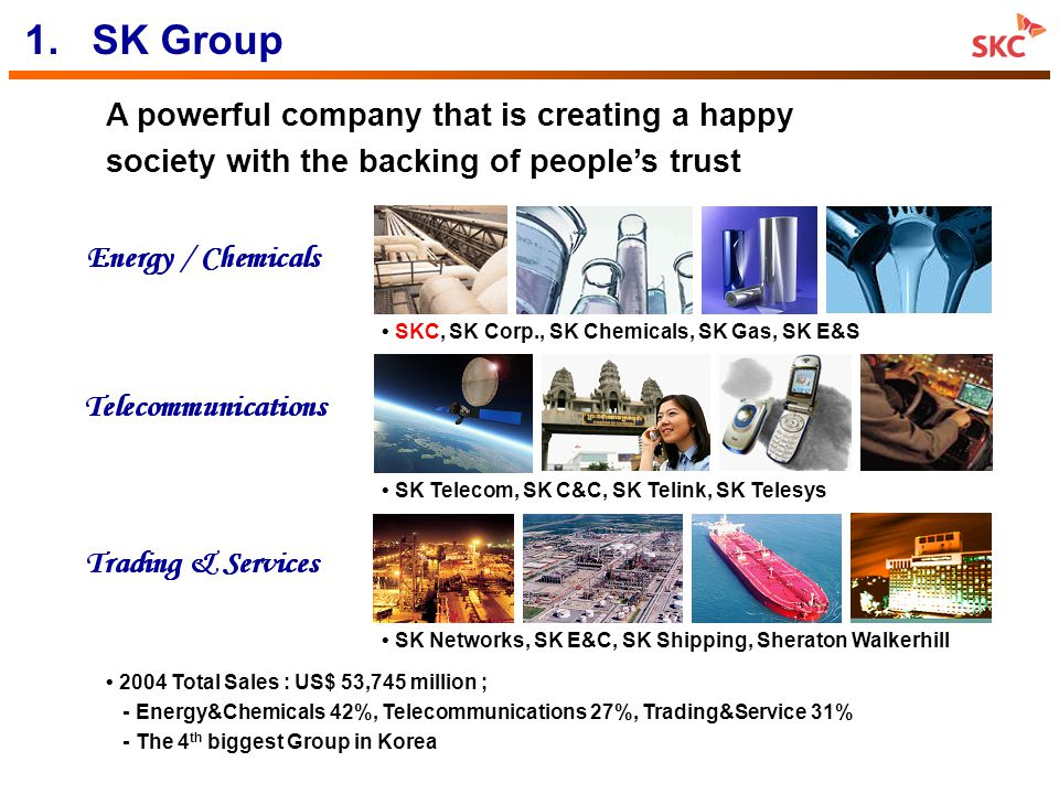 1. SK Group A powerful company that is creating a happy