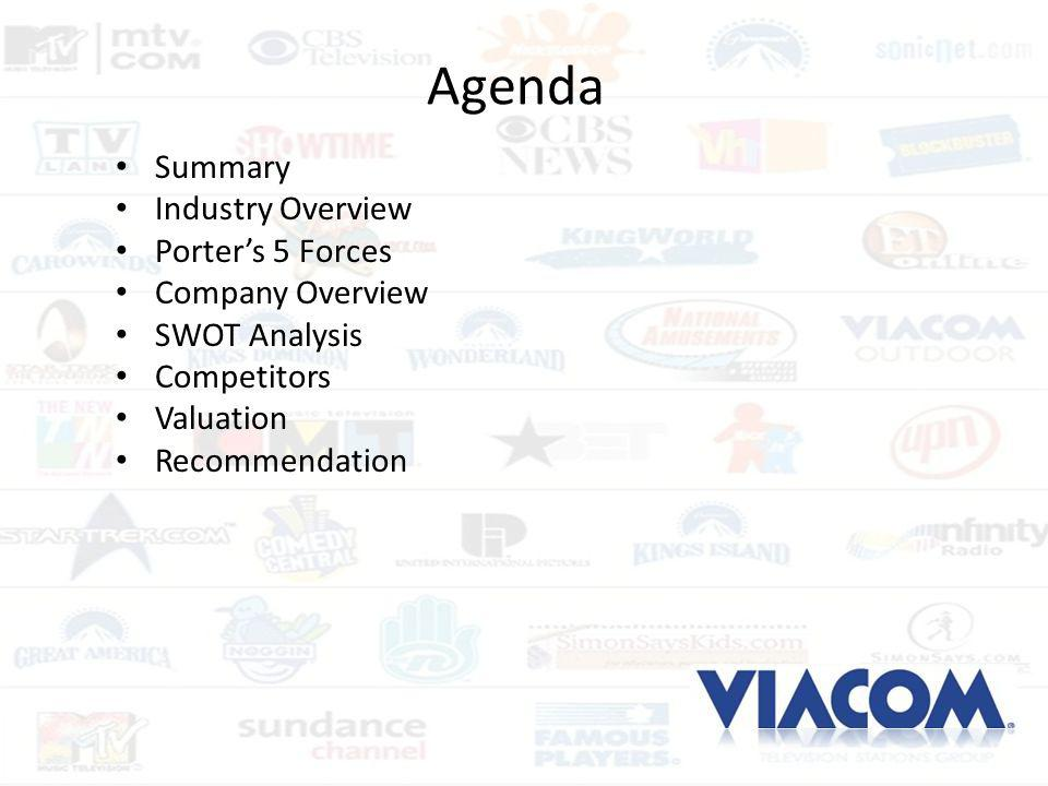 Agenda Summary Industry Overview Porter's 5 Forces Company Overview