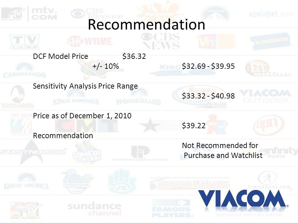 Recommendation DCF Model Price $36.32 +/- 10% $32.69 - $39.95