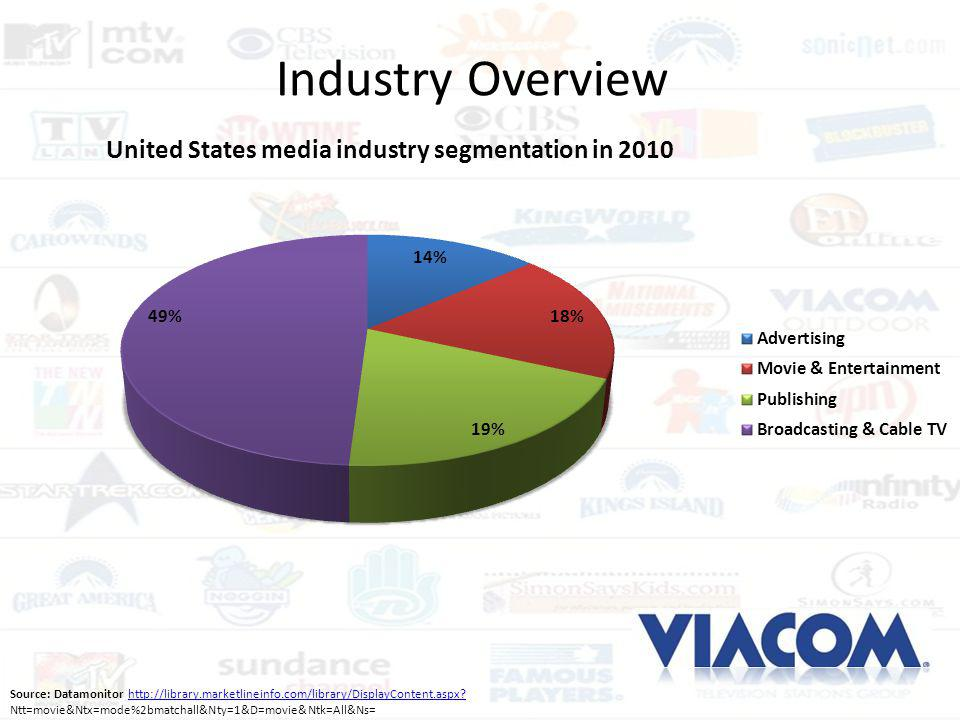 Industry Overview United States media industry segmentation in 2010