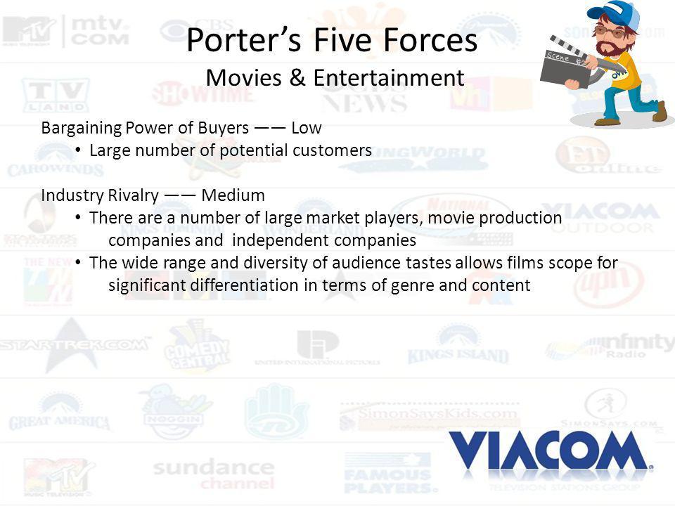 Porter's Five Forces Movies & Entertainment