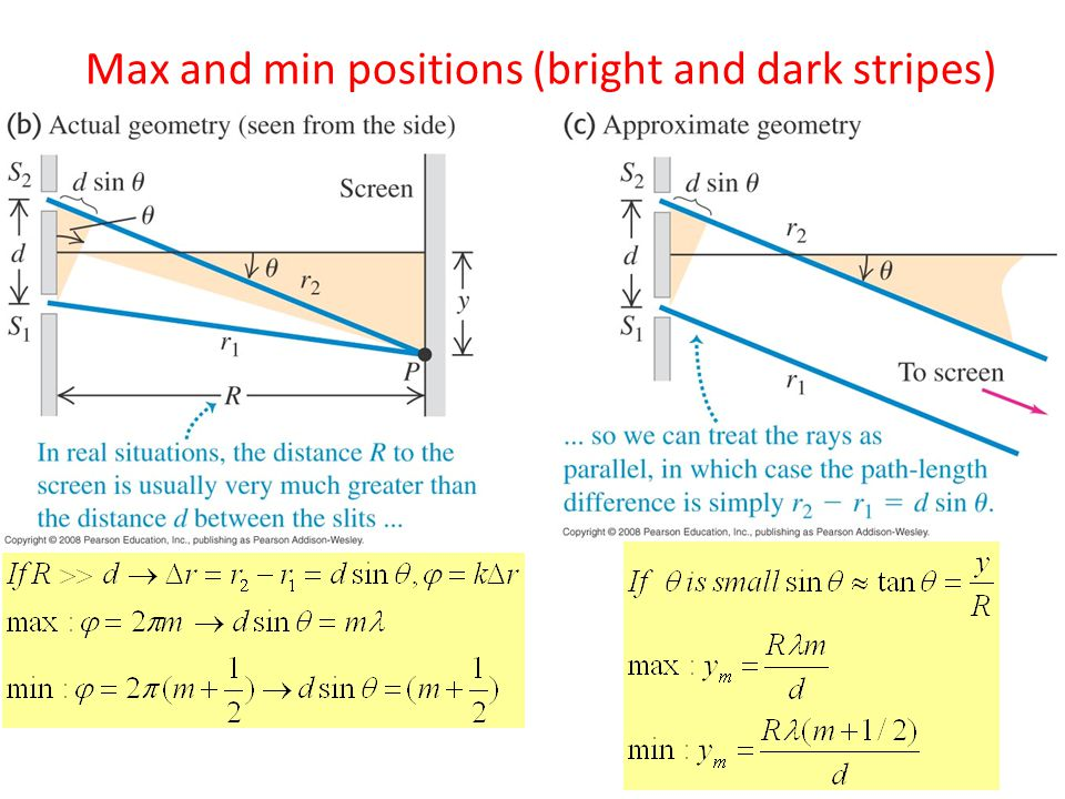 Max and min positions (bright and dark stripes)