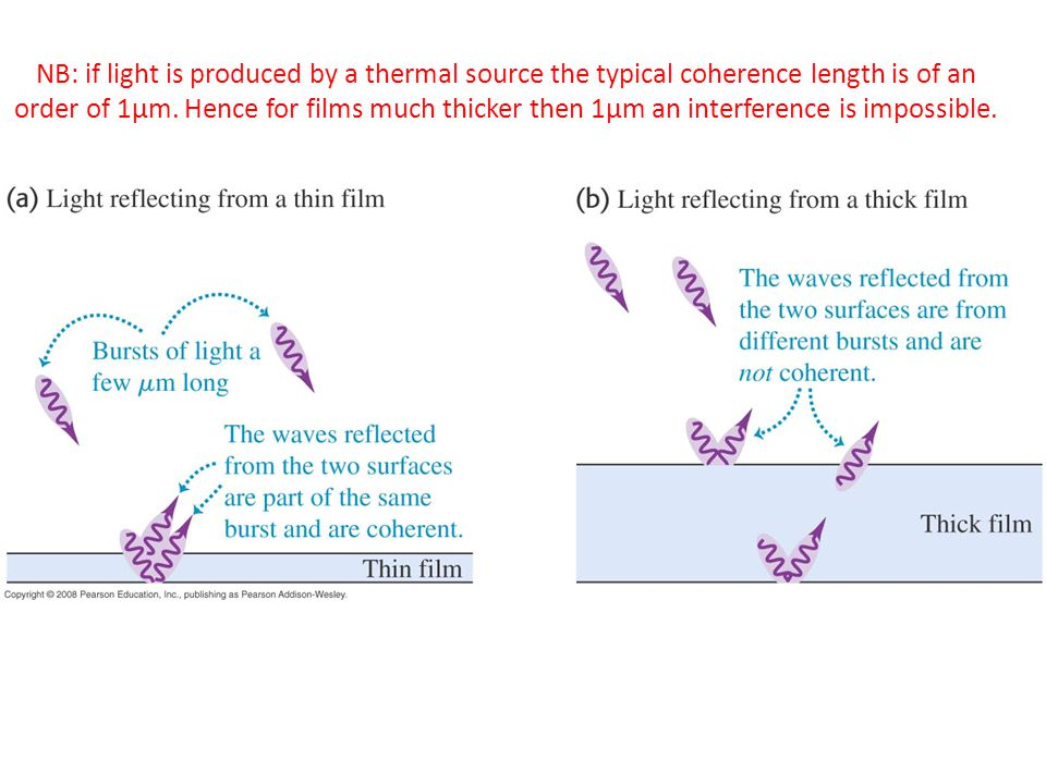 NB: if light is produced by a thermal source the typical coherence length is of an order of 1μm.