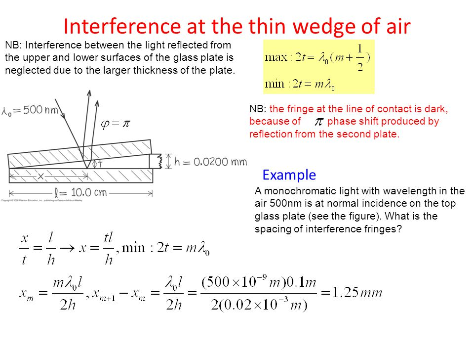 Interference at the thin wedge of air