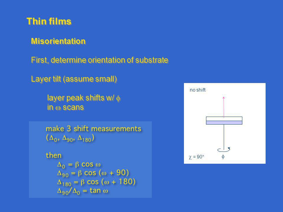 Thin films Misorientation First, determine orientation of substrate