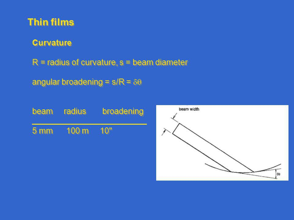 Thin films Curvature R = radius of curvature, s = beam diameter