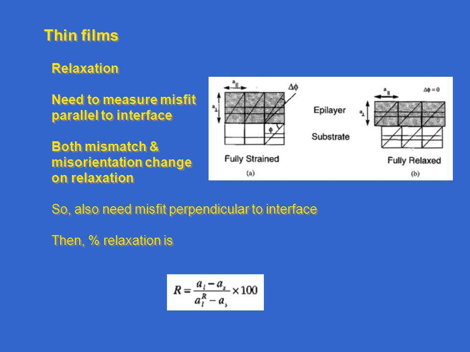 Thin films Relaxation Need to measure misfit parallel to interface